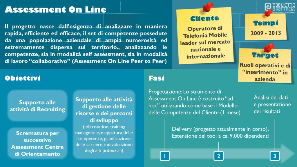 assessment on line, assessment centre, assessment center, development, sviluppo, human resources, hr tool