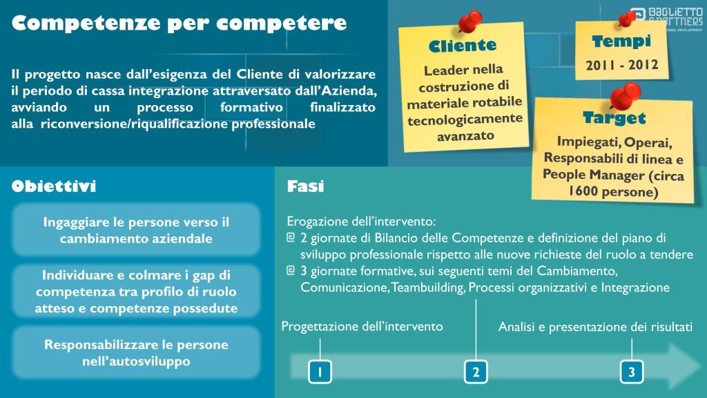formazione, bilancio delle competenze, human resources, training, cassa integrazione, sviluppo, development